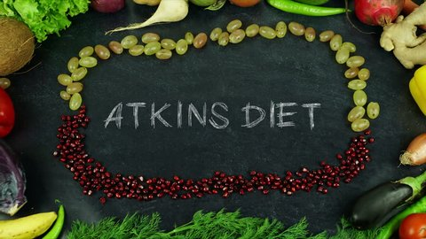 Atkins diet fruit stop motion