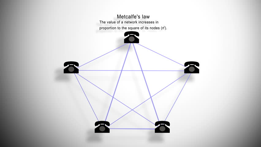 This motion graphic depicts Metcalfe's law, using a land line/telephone.