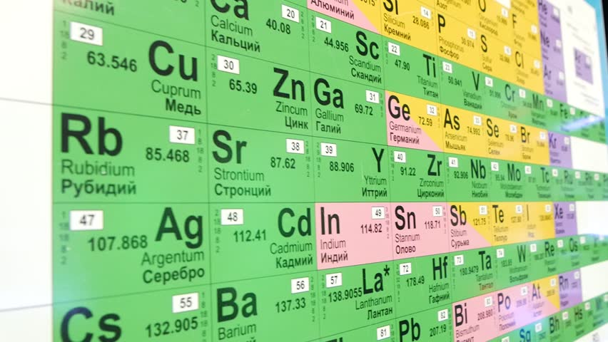 Stock video of periodic elements intromera zoom in through hd0007periodic table of elements wall chart of chemical periodic table urtaz Image collections