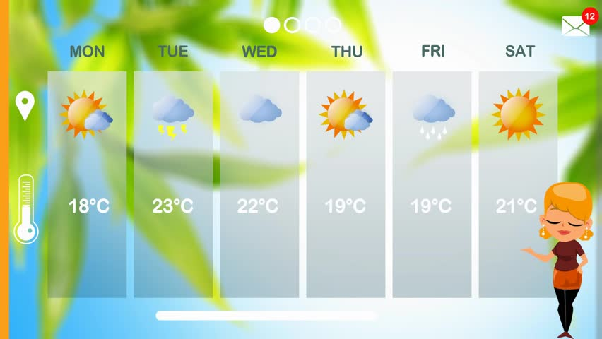 Weather forecast in vector animation | Shutterstock HD Video #1015783666