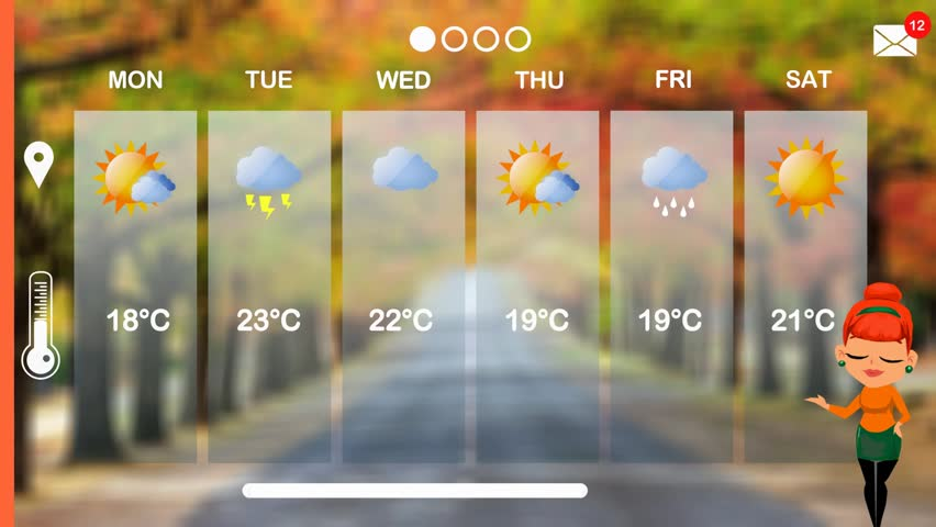 Weather forecast in vector animation | Shutterstock HD Video #1015783996