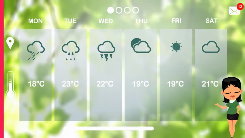 Weather forecast in vector animation | Shutterstock HD Video #1015784326