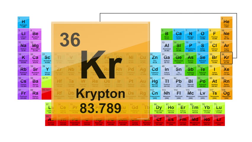 Krypton Chemical Symbol Stock Video Footage 4k And Hd Video Clips