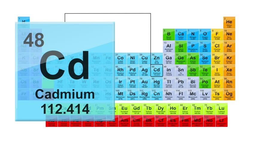 Periodic Table 48 Cadmium Element Stock Footage Video (100 ...