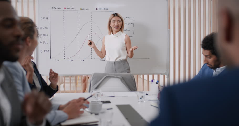 Professional asian business woman presenting strategy on whiteboard team leader meeting with colleagues sharing creative ideas for startup project brainstorming in office presentation | Shutterstock HD Video #1024980506