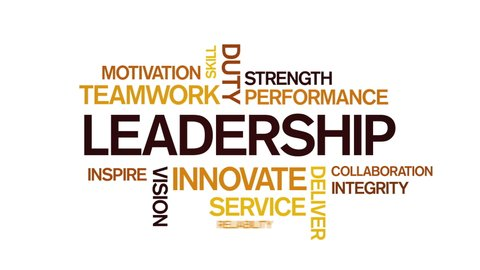 4k Leadership Animated Tag Word Cloud,Text Design Animation,Kinetic Typography.