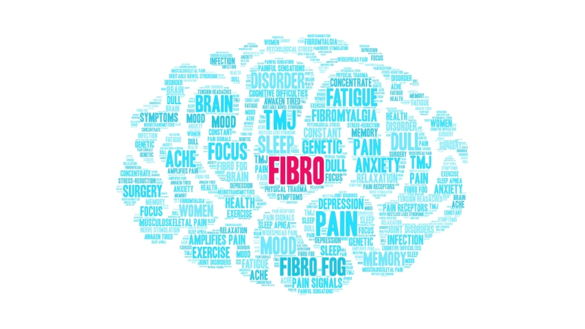 Fibro animated word cloud on a white background.   Shutterstock HD Video #1049434516