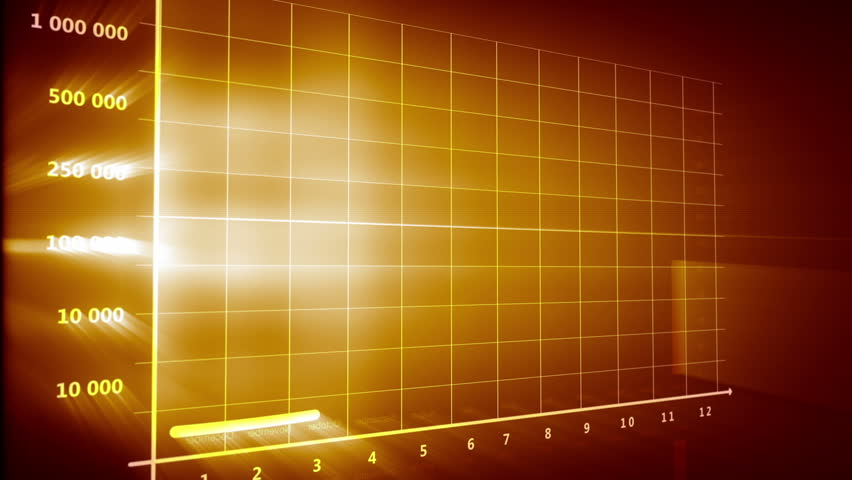 Animated graph and chart on futuristic screen