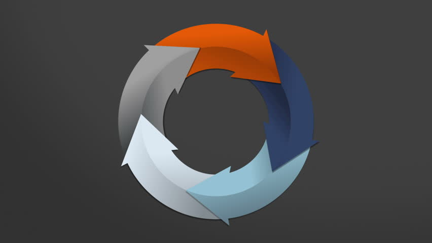 Stock video of five arrow circle flow chartpowerpoint presentation stock video of five arrow circle flow chartpowerpoint presentation 13488086 shutterstock ccuart Image collections