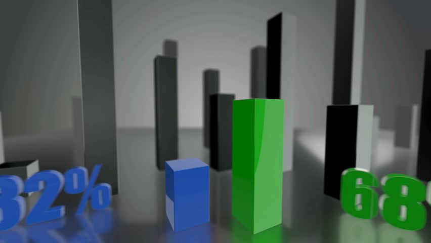 Seamless looping 3D animation of a blue and green bars diagram up to 32% and 68% including luma matte | Shutterstock HD Video #14038493