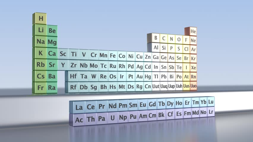 Stock video of periodic table of the elements 1446526 shutterstock urtaz Image collections