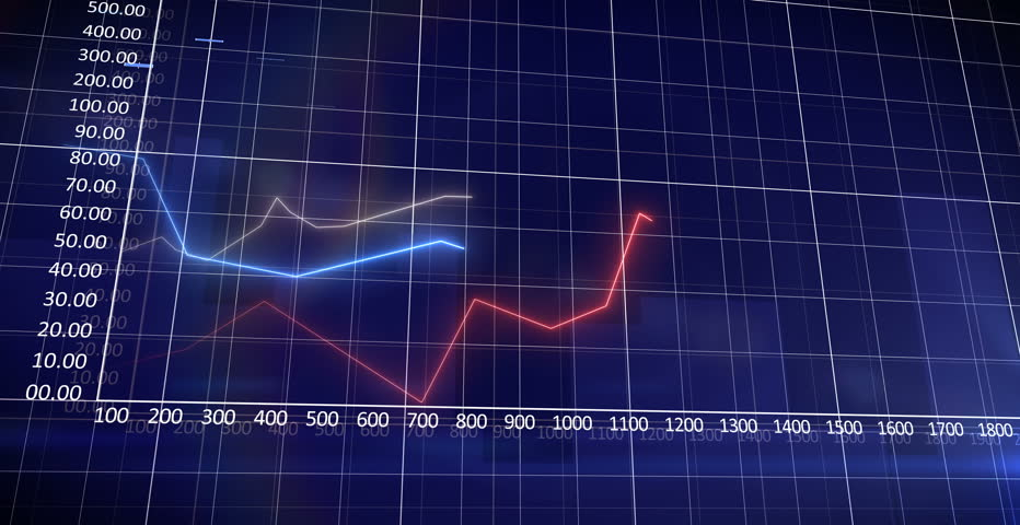 Business chart - success in business, growing bar charts with curves with a dark blue background/ financial report/ presentation of the business project   Shutterstock HD Video #15909802