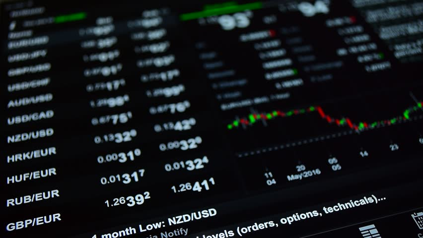 Forex internet trading. Forex web trade system monitor. GBR, EUR, USD rates on the forex stock. Currency rate data board. Business, finance, forex background.  | Shutterstock HD Video #16504693