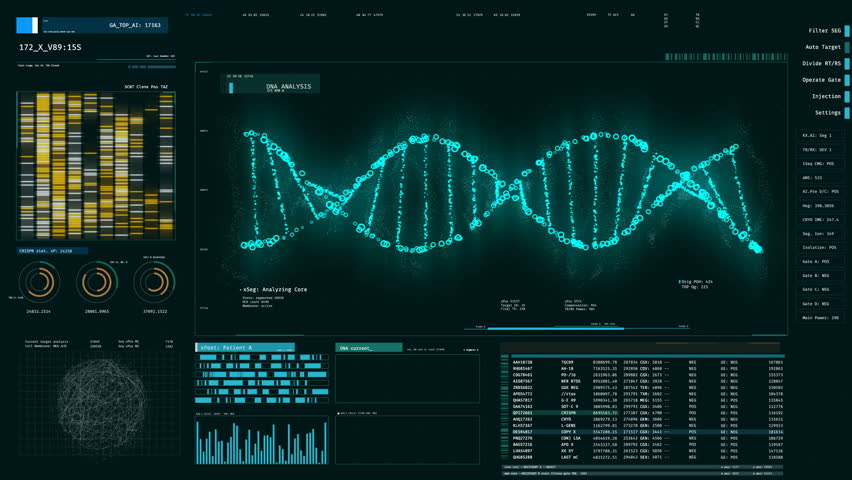 Blue DNA strand rotating on screen, forensic DNA analysis, genetic engineering. DNA molecules analysis, biochemistry, statistics in graphs and charts