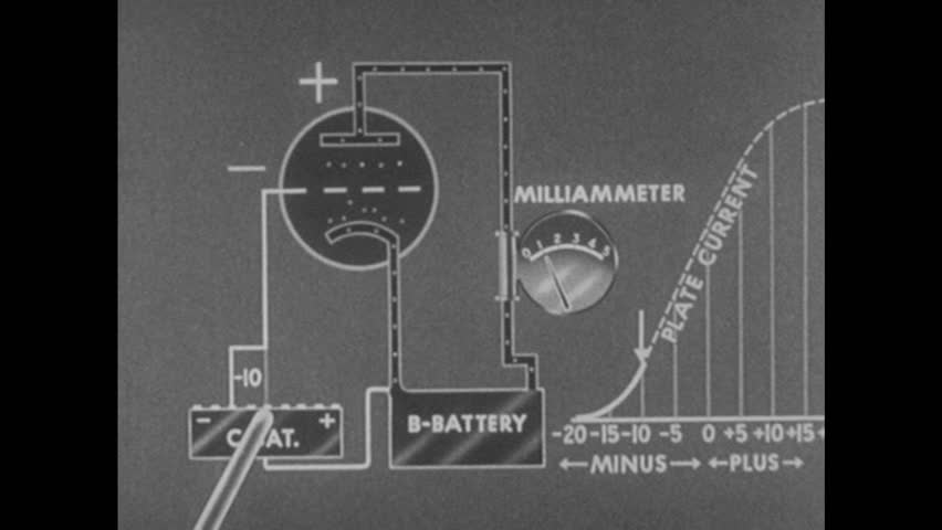 1?ip=x480 united states 1950s diagram showing stock footage video (100