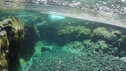 Fairy pools underwater, isle of Skye, Scotland June 2016