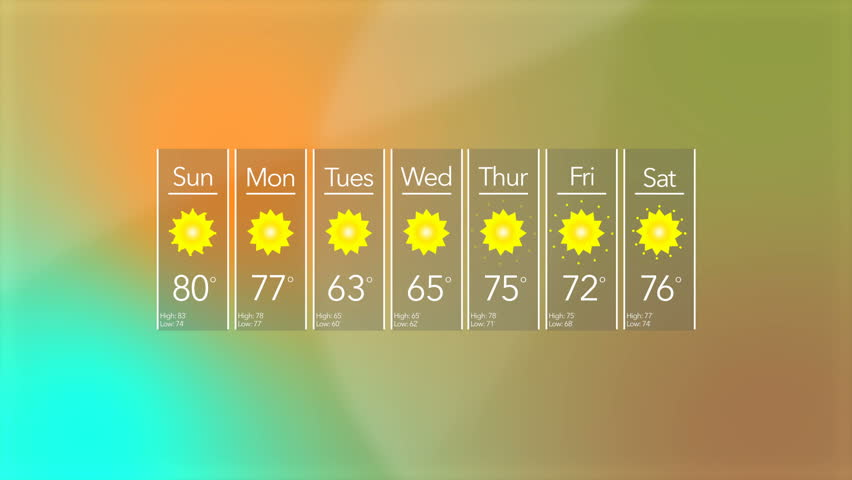 Generic Sunny News Weather Weekly Forecast Interface - 4K stock footage clip