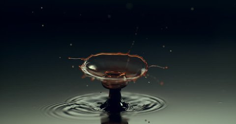 Water drop beautiful ink splash captured with phantom flex 4k at 2500fps slow motion with extreme macro lens
