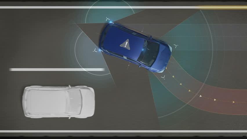 Avoiding collisions, Lane departure prevention, Autonomous vehicle, Automatic driving technology. Unmanned car, IOT connect car.