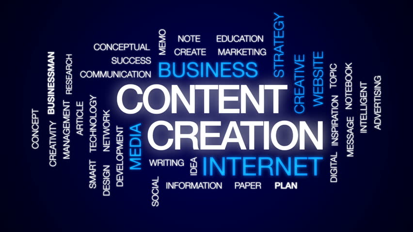 Content creation animated word cloud, text design animation.