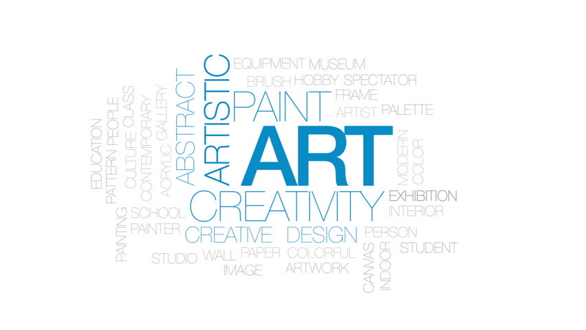Art Animated Word Cloud Text Stock Footage Video 100 Royalty Free 26242046 Shutterstock