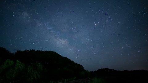 Stars Milky Way Panning Time-Lapse near water