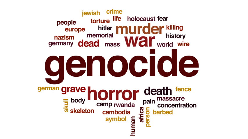 Genocide animated word cloud, text design animation.