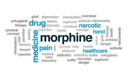 Morphine animated word cloud, text design animation.