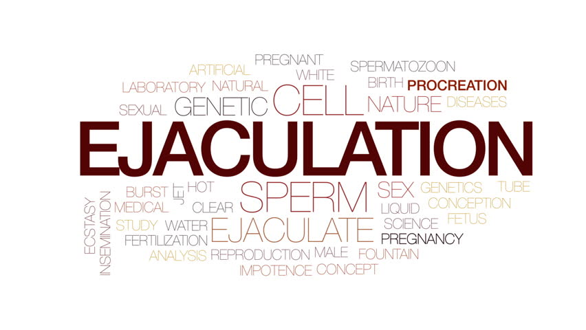 Ejaculation animated word cloud, text design animation. Kinetic typography.
