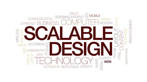 Scalable design animated word cloud, text design animation. Kinetic typography.