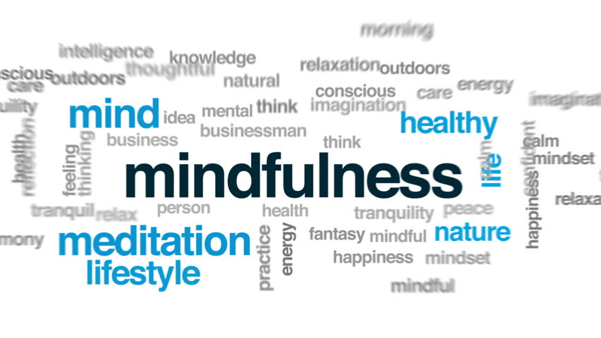 Header of mindfulness