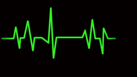 4k Heart beat cardiogram,heart monitor EKG electrocardiogram pulse.