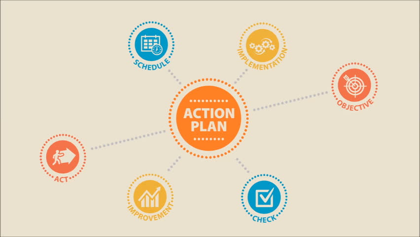 Header of Action Plan