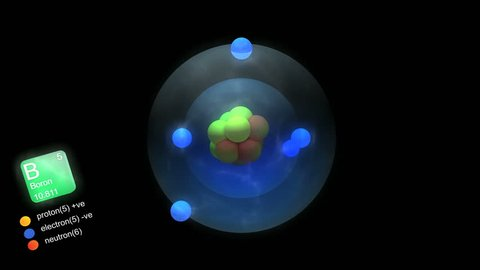 Boron atom, with element's symbol, number, mass and element type color.