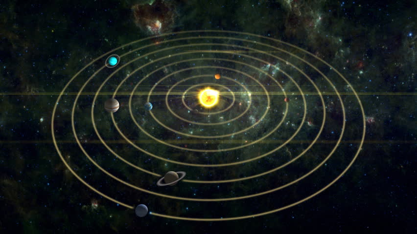orbital paths of planets animations - photo #46