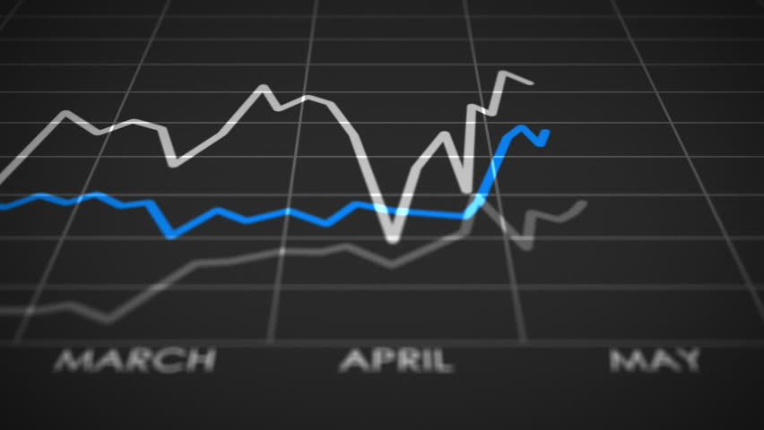 Stock Market Graph Ups and Downs (60fps). Three lines representing different stocks fluctuate up and down as they move forward in time on a monthly chart. | Shutterstock HD Video #5930525