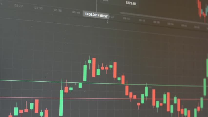 Financial market (exchange) - graph   Shutterstock HD Video #6575666