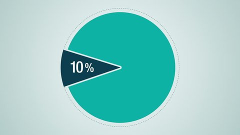 Circle diagram for presentation, Pie chart indicated 10 percent